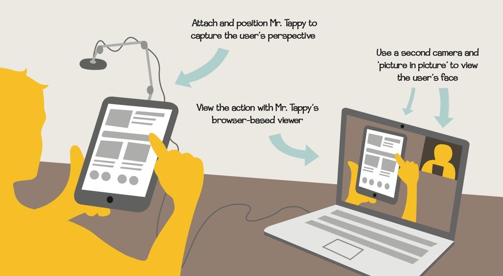 Mr. Tappy mobile UX setup demo
